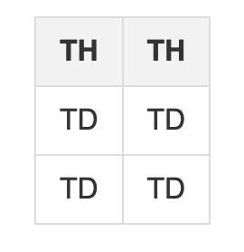 Webページで表示されているサンプルの表